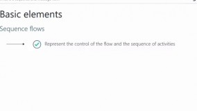 what is a sequance and message flow