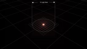 ابعاد کیهان در پنج دقیقه