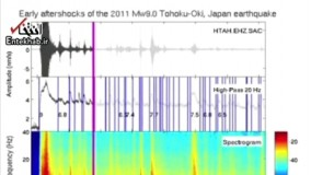 صوت/ صدای وحشتناک زلزله در اعماق زمین