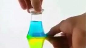 آزمایش با آب