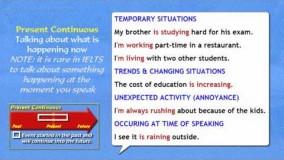 IELTS Grammar -- Present Tenses in Speaking
