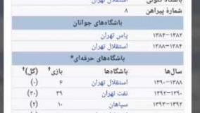 معرفی بازیکنان و سرمربی استقلال تهران