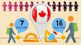 تحصیل در مدارس کانادا با امکان اخذ ویزای ۵ ساله برای والدین