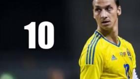 Zlatan Ibrahimovic Top 10 goals for Sweden.