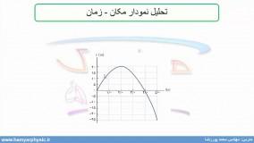 جلسه 7 فیزیک دوازدهم-نمودار مکان زمان 1 - مدرس محمد پوررضا
