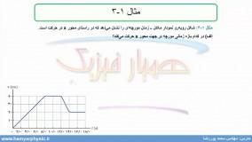 جلسه 8 فیزیک دوازدهم-نمودار مکان زمان 2 - مدرس محمد پوررضا