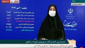 آخرین آمار کرونا: رکورد فوت روزانه بر اثر کرونا در ایران شکسته شد!(۲۰ مهر)