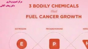 چگونه می توان جلوی رشد سلول های سرطان سینه را گرفت؟