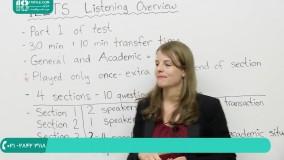 آموزش زبان انگلیسی توسط بهترین اساتید انگوید