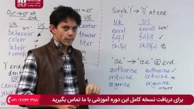 یادگیری زبان انگلیسی در کوتاه ترین زمان ممکن