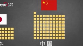 همکاری برد برد ایران در قرارداد 25 ساله با چین
