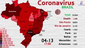 اینفوگرافی شیوع ویروس کرونا در برزیل