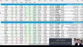 تحلیل بازار بورس 1