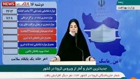 عبور تعداد مبتلایان کرونا در ایران از مرز 243 هزار نفر