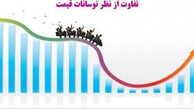 تفاوت بازار ارز دیجیتال و فارکس در چیست و آیا در ایران قانونی هستند؟