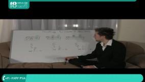 آموزش آکورد گذاری برای نواختن یک مولودی