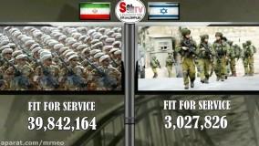 مقایسه قدرت نظامی ایران و رژیم صهیونیستی 2020