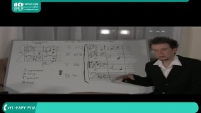 آموزش الگو های موسیقی بر اساس ساختار دوتایی و سه تایی