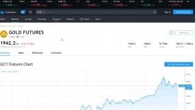 نحوه خرید و فروش طلا در بازار ارز دیجیتال