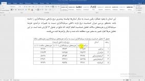 بررسی سودآوری زراعت یونجه با توجه به اقلیم در ایران