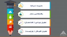 آموزش رایگان بورس در شیراز | موسسه آوای مشاهیر | بورس را شروع کنیم
