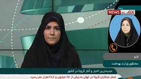 آخرین آمار کرونا در ایران، ۲۷ دی ۹۹: فوت ۹۶ نفر در شبانه روز گذشته