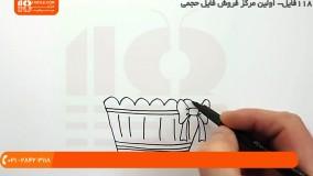 آموزش نقاشی و رنگ آمیزی کیک فنجونی به کودکان زیر 7 سال