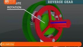 طرز کار مبدل گشتاور محور ورودی گیربکس اتوماتیک خودرو