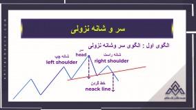 آموزش رایگان بورس در شیراز | الگوی سر و شانه تحلیل تکنیکال | موسسه آوای مشاهیر