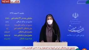 آخرین آمار کرونا در ایران، ۳ اسفند ۹۹: فوت ۷۴ نفر در شبانه روز گذشته
