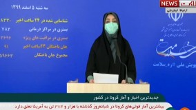 آخرین آمار کرونا در ایران، ۵ اسفند ۹۹: فوت ۹۱ نفر در شبانه روز گذشته