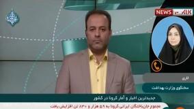 آخرین آمار کرونا در ایران، ۷ اسفند ۹۹: فوت ۹۴ نفر در شبانه روز گذشته