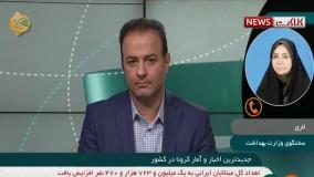 آخرین آمار کرونا در ایران، ۲۱ اسفند ۹۹: فوت ۸۸ نفر در شبانه روز گذشته