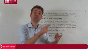 آموزش الگوهای هارمونیک در تحلیل تکنیکال
