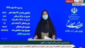 آخرین آمار کرونا در ایران ۲۶ اسفند ۹۹: فوت ۹۷ نفر در شبانه روز گذشته