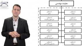 جلسه 7 دوره  چارت سازمانی Organization Chart PFD PID Mohammad Behzadi محمد بهزادی