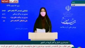 آخرین آمار کرونا در ایران، ۱۶ اسفند ۹۹: فوت ۸۲ نفر در شبانه روز گذشته