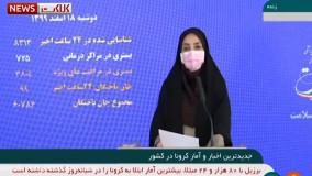 آخرین آمار کرونا در ایران، ۱۸ اسفند ۹۹: فوت ۹۹ نفر در شبانه روز گذشته
