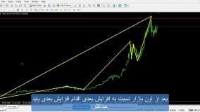 تحلیل بیت کوین_کلاس آموزش بورس حضوری و آنلاین_کلاس آموزش بورس در شیراز_ارز دیجیتال