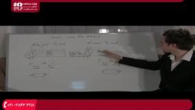تئوری در موسیقی - سهتاییهای مینور و ماژور