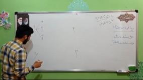 ریاضی سوم درس 8 حل مسئله راهبرد حذف حالت های نامطلوب علمی نژاد