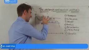 آموزش تحلیل تکنیکال - الگوی نموداری مستطیل