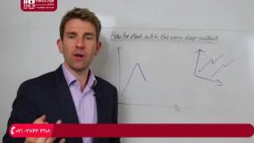 آموزش تحلیل تکنیکال - نحوه مقابله با پول بک عمیق