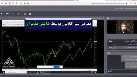 موسسه کارآفرین آوای مشاهیر | کلاس آموزش بورس در شیراز | کلاس آموزش بورس آنلاین