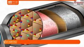 آموزش تعمیر اگزوز - معرفی سیستم اگزوز خودرو و اجزای آن