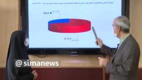 صدا و سیما : 51 درصد مردم در انتخابات شرکت نمی کنند