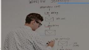 آموزش تحلیل تکنیکال - استفاده از واگرایی برای یافتن سقف و کف قیمتی