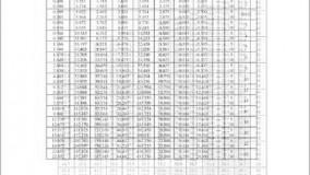 کتاب محاسبات تاسیسات ساختمان از رونالد بغوزیان