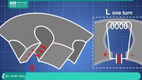 تعمیر مایکروویو-تعمیر مایکروویو- مگنترون چیست و چگونه کار می کند؟