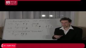 تئوری موسیقی-آموزش موسیقی- تئوری در موسیقی- آرایهها